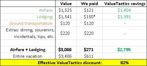 cost-summary